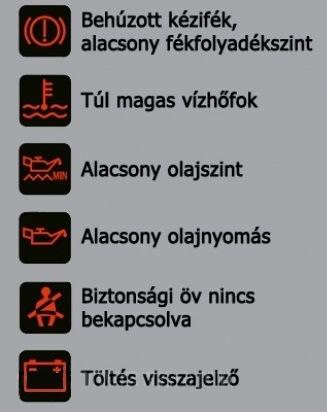 volwagen polo ellenőrző lámpák